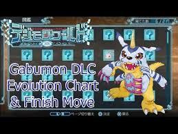 Digimon Version 1 Evolution Chart Digimon World Next Order Gabumon Dlc Evolution Chart Finish Move