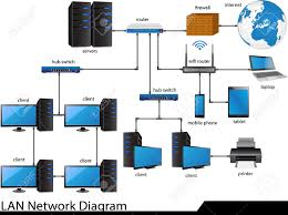 Network Diagram Lan Network Diagram Illustrator For Business And Technology Concept