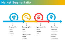 Market Segmentation Ppt Powerpoint Presentation Diagram