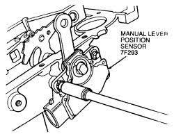 wiring a neutral safty switch for 93 f350 fixya 2f68dfc jpg