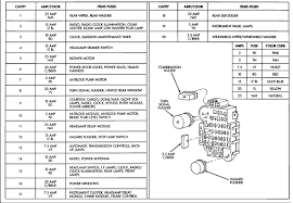 94 cherokee fuse panel diagram complete wiring diagrams \u2022 94 jeep grand cherokee fuse box layout at 94 Jeep Grand Cherokee Fuse Box Diagram