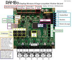 m2 electronics makergear rambo main jpg