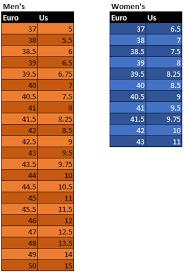 Diadora Size Chart