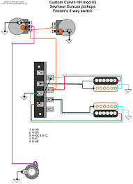 hh telecaster wiring information of wiring diagram \u2022 fender blacktop telecaster wiring diagram at Fender Blacktop Telecaster Wiring Diagram