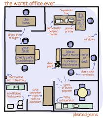 shared office layout. Open-plan Offices Are Favoured By Companies Largely Because Of Economic Factors \u2013 More Employees Can Be Housed In A Smaller Space. Shared Office Layout O