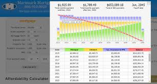 Amotization Calculator Understand Your Mortgage Amortization Schedule And Save Money