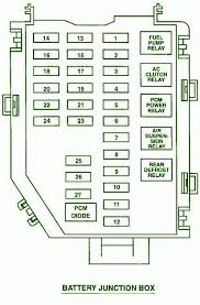 2000 lincoln towncar battery junction fuse box diagram circuit 2000 lincoln towncar battery junction fuse box diagram