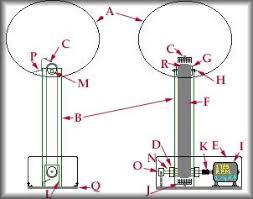 van der graaf generator how it works how a van de graaff generator works