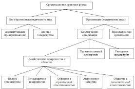 Кирюнин оформление курсовых и дипломных работ Кирюнин А И курсовыипломных