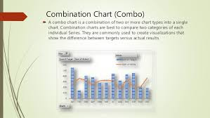 Types Of Charts In Excel And How To Use Them