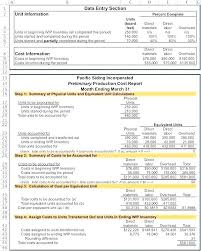 Productivity Report Template Excel Monthly Production Format Xls