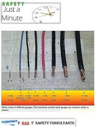 14 gauge wiring diagram detailed wiring diagram 14 ga wire vs 12 ga wire wiring diagram schematic faria gauges wiring diagram