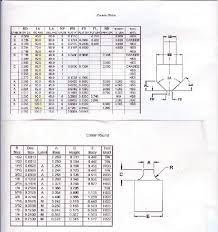 C Sink Chart Practical Machinist Largest Manufacturing Technology Forum