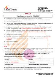 How To Apply For A Japan Tourist Visa And Get Approved Smitten