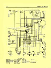 technical information 1961 1965 evinrude 40hp selectric wiring diagram jpg