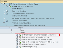 General Ledgers Define Ledgers For General Ledger Accounting In Sap