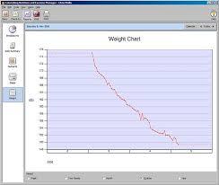 My Weight Loss Chart Chris Pirillo Flickr
