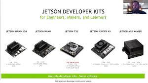 ECE Webinar: AI in Education with Jetson Nano - YouTube