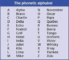 This alphabet has been sanctioned by the world's major aviation and. Pin On Remember This