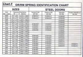 garage door weight calculator comfortable 50 wonderful of garage door extension spring calculator