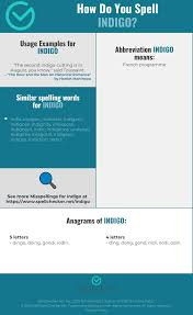 The most widely used spelling alphabet is the nato phonetic alphabet, which is also used in aviation like in communication between a pilot and the control tower. Correct Spelling For Indigo Infographic Spellchecker Net