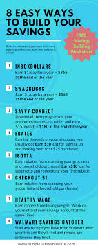 945 best Frugal Ideas and Ways to Make Money images on Pinterest ...