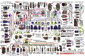 1968 corvette fuse panel diagram 1968 image wiring 1968 corvette wiring schematic wiring diagrams on 1968 corvette fuse panel diagram