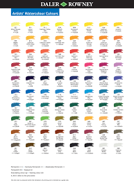 artists watercolour chart jpg