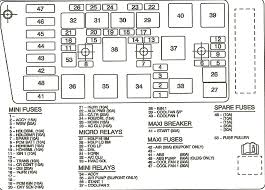 grand am gt fuse box wiring diagrams online