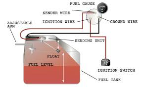 how to replace the gauges in your boat within faria fuel gauge replace boat gauges at Boat Gauge Wiring Diagram