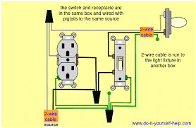 2 light switch wiring diagram carlplant electrical wiring diagrams for dummies at Do It Yourself Wiring Diagrams