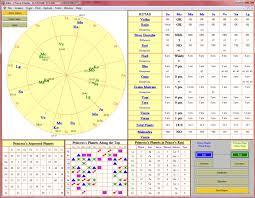 77 Logical Nadi Astrology Vedic Chart