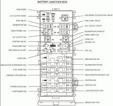 99 ford taurus fuse box diagram 96 2 picture simple 2001 wiring 1999 ford taurus fuse box diagram under hood 99 ford taurus fuse box diagram 99 ford taurus fuse box diagram 2002 panel with regard