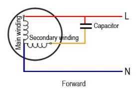 single phase motor wiring diagram with capacitor impremedia net wiring diagram for 230v single phase motor at Weg Single Phase Motor Wiring Diagram With Start Run Capacitor