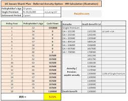 Jeevan Akshay Chart Why Not To Invest In Lic Jeevan Shanti Lic New Pension Plan