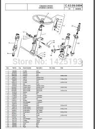 clark forklift 'old style' parts manuals 2012 in software from 3 Post Solenoid Wiring Diagram clark forklift 'old style' parts manuals 2012