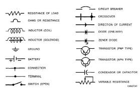 wiring schematic diagram symbols wiring auto wiring diagram wiring diagram schematic symbols nilza net on wiring schematic diagram symbols