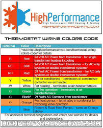 typical thermostat wire color diagram high performance hvac wire color diagram for kia forte typical thermostat wire color diagram high performance hvac heating & cooling