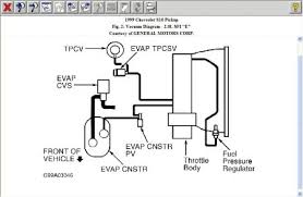 vacuum hose routing diagram 1999 chevy s 10 4 cyl two wheel drive here are the vacuum line diagrams you needed please let us know if you need anything else