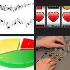 4 Pics 1 Word Pie Chart Music Sheet Slot Machine 4 Pics 1 Word Pie Chart Whats Word Answers
