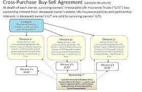 Free Purchase Agreement Template Business Transfer Sample Buy Sell 7 ...