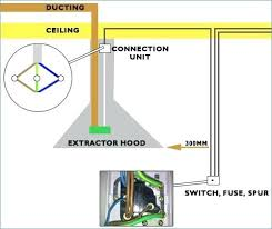 extractor fan wiring diagram awesome fan wiring diagram gallery best extractor fan wiring diagram electrical helper wiring a kitchen extractor fan low voltage extractor fan wiring extractor fan wiring diagram