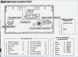 bmw e46 harman kardon wiring diagram dogboi info e36 radio wiring diagram e46 radio wiring diagram