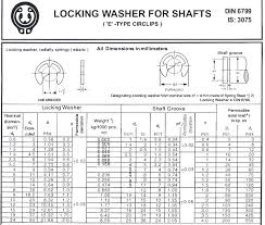External Circlip Chart Retaining Ring Size Chart Pictures To Pin On Pinterest