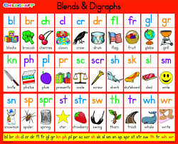 Consonant Blends Chart Clliteracy Chart Specialty Marketplace Phonics Consonant