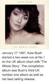 Kate Bush Charts Kate B U S H The W H O L E S T O R Y January 17 1987 Kate