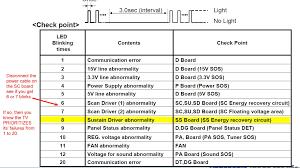 7 Blinking Lights On Panasonic Plasma Tv Panasonic Th P50ut50a Wont Turn On Power Led Blinks 8 Times