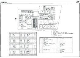 2000 mazda protege engine diagram full size of protege fuse box 2000 mazda protege engine diagram full size of protege fuse box diagram interior 3 data wiring diagrams 2000 mazda protege engine parts diagram