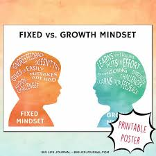 Fixed Vs Growth Mindset Chart How To Teach Growth Mindset To Kids The 4 Week Guide Big