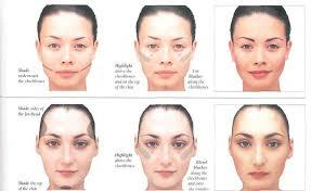applying bronzer shape blush apply shapes smashinbeauty round faces face makeup
